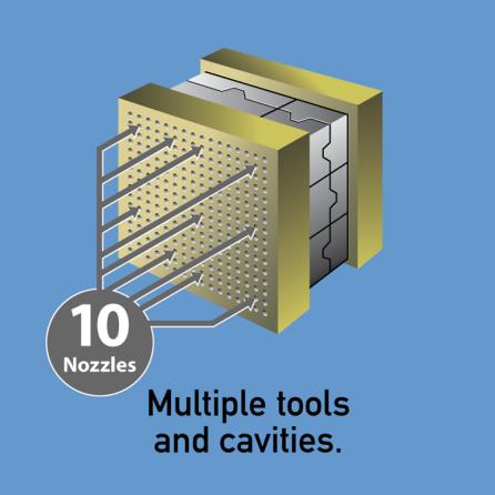 Multi-Nozzle and Multi-Tools