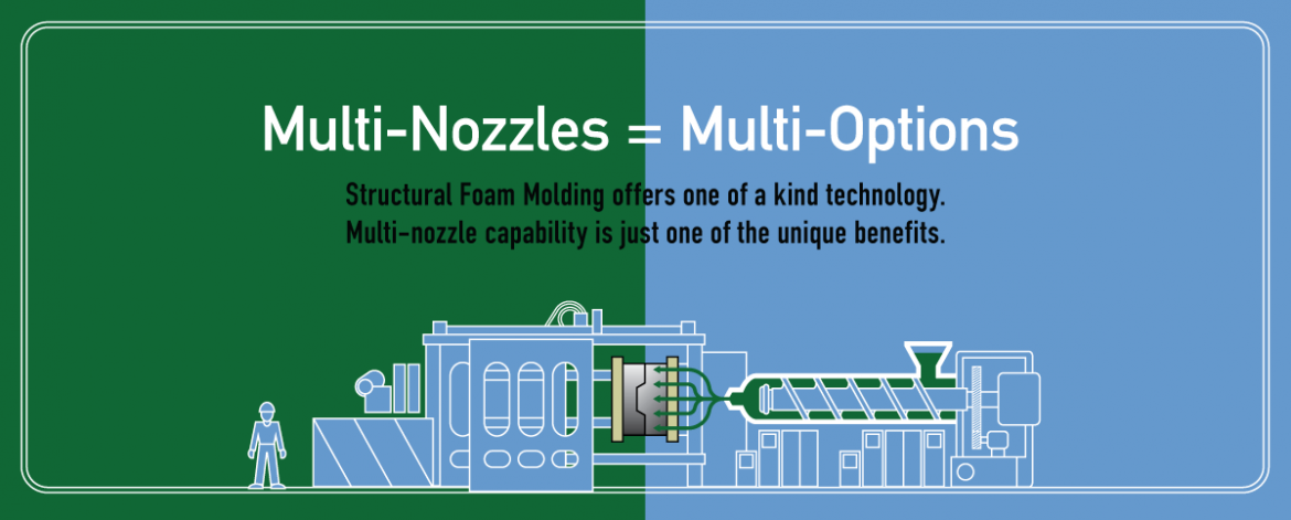 Multi-Nozzle-Final-Press-Only