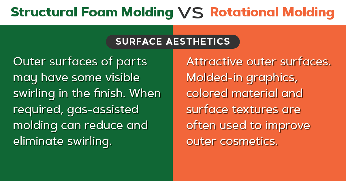 Structural foam vs roto molding, surface aesthetics.
