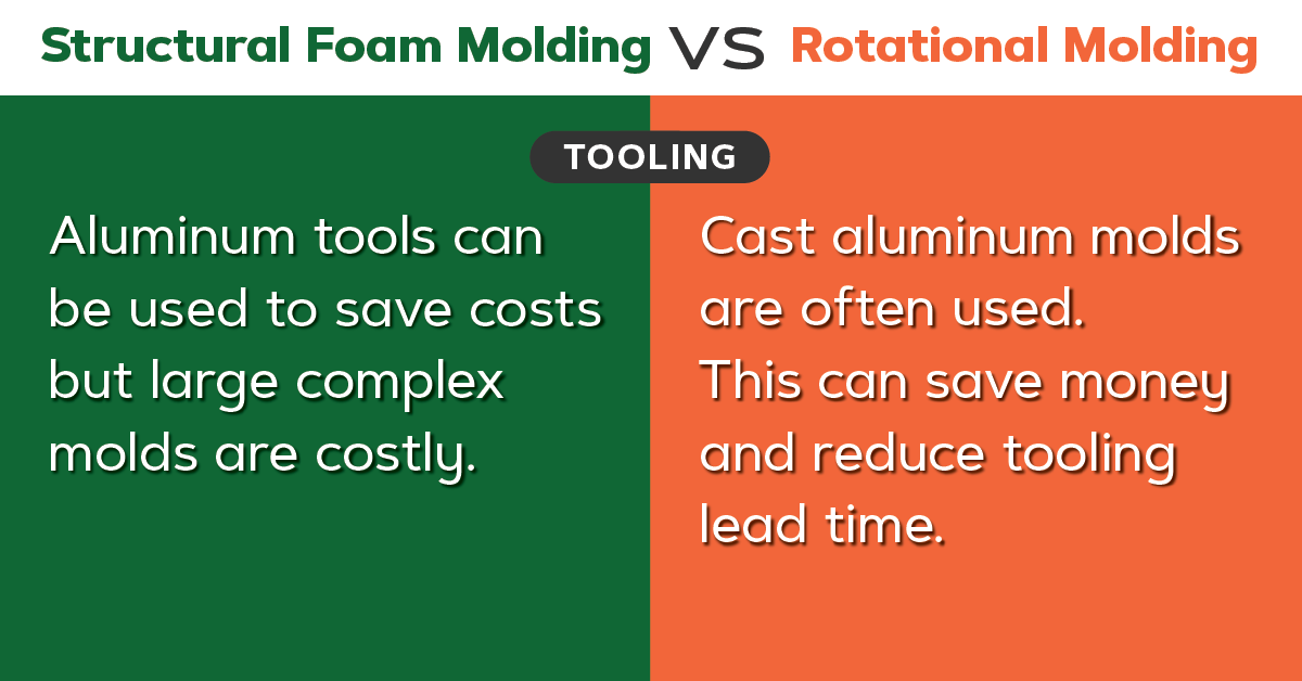 Structural foam vs roto molding, tooling.